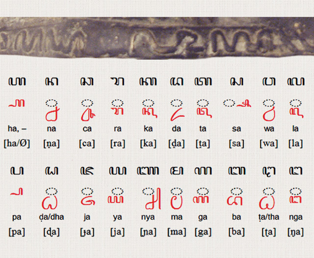 What appears to be random lines running across the base of the antique keris are likely to be letters in Basa Kawi, an ancient Indonesian Language.